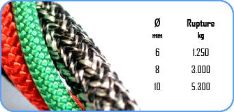 Photo de cordage marin des specs de la marque Albastros par Lancelin