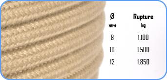 Specifications techniques du cordage vieux greement sur la boutique en ligne ino rope