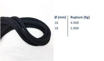 Tableau des specs de l'amarre en polyester
