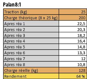 tableau_palan8-1